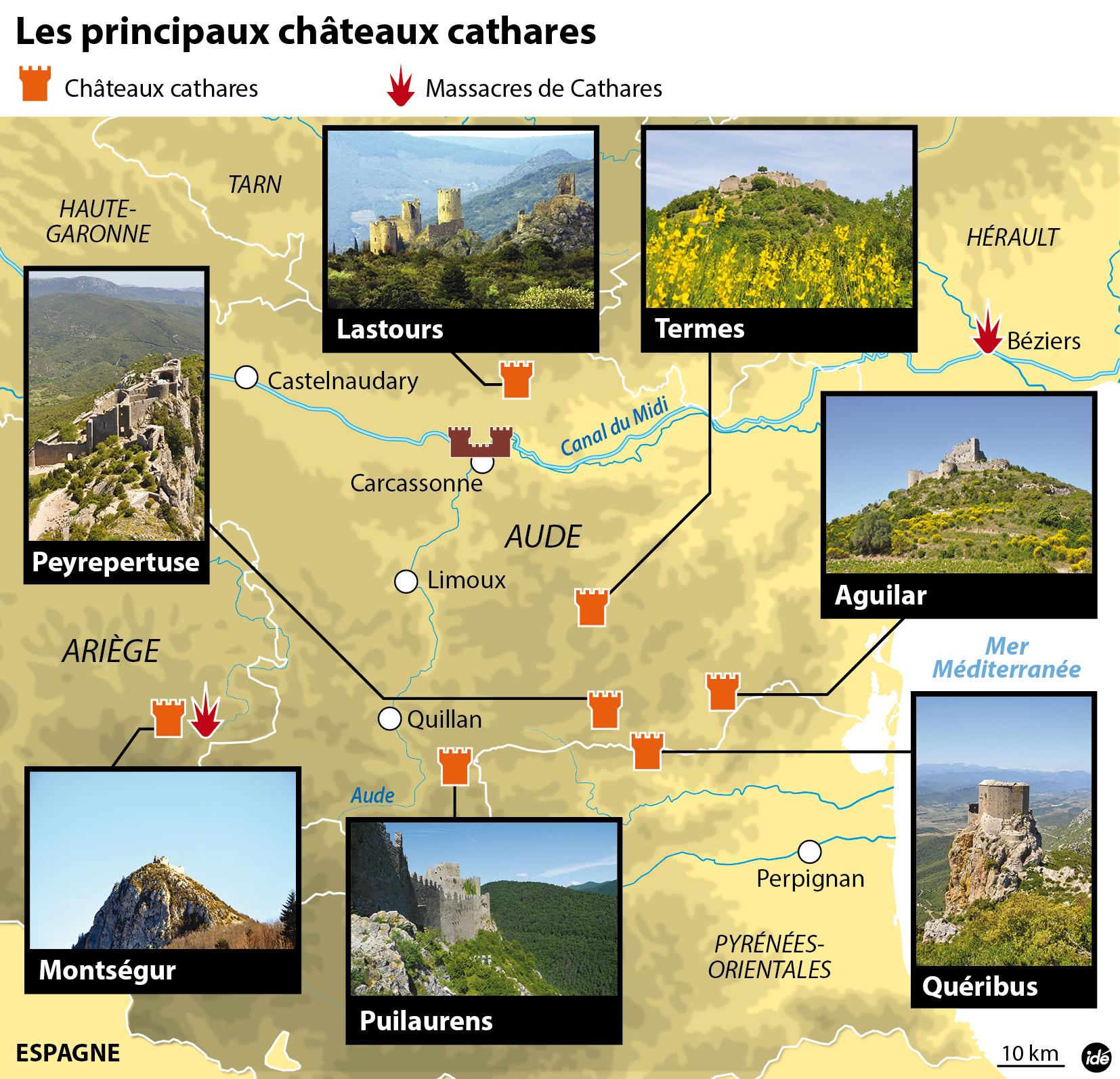 castillos-cataros